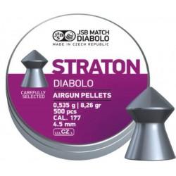 Śrut JSB Diabolo Straton .177 (4.5mm) 500szt
